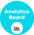 Analytics Board